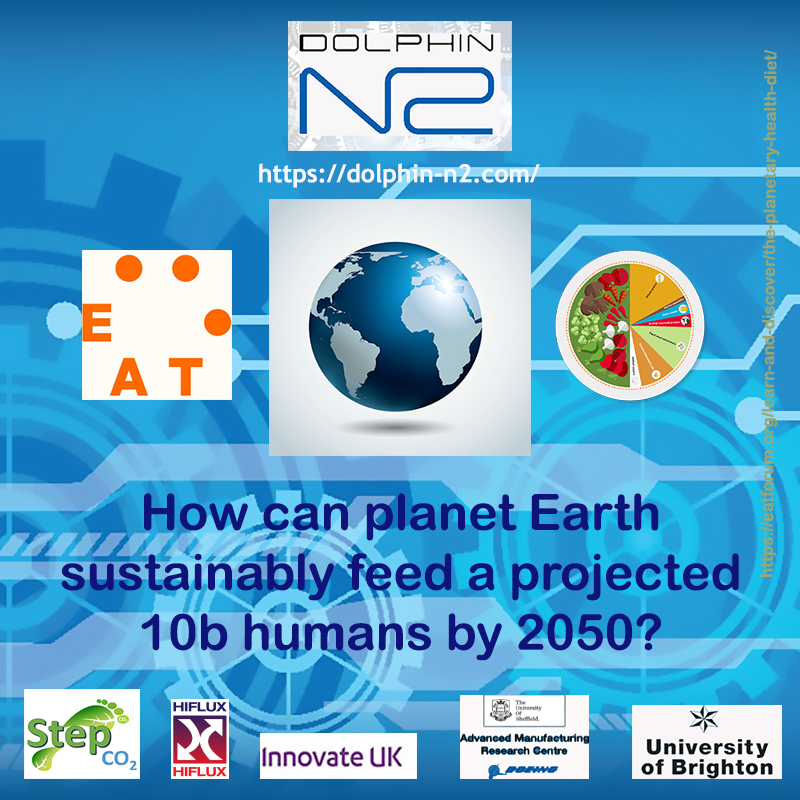 How can planet Earth sustainably feed a projected 10b humans by 2050?