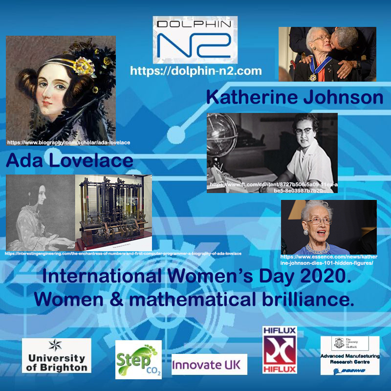 International Women's Day 2020. Women & mathematical brilliance.