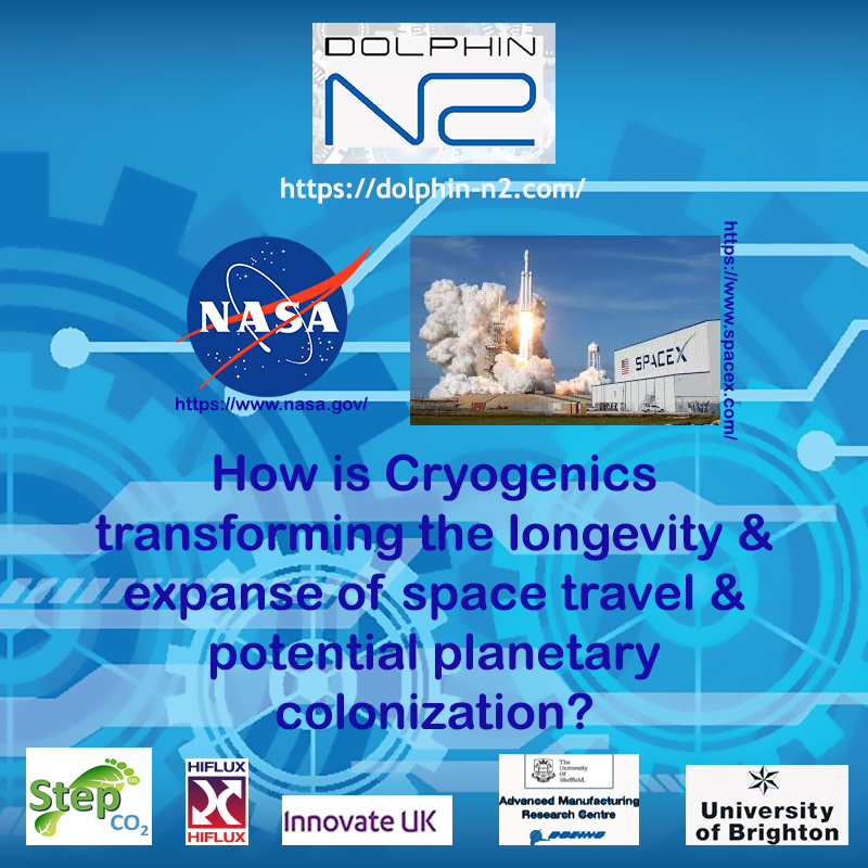 How is Cryogenics transforming the longevity & expanse of space travel & potential planetary colonization?