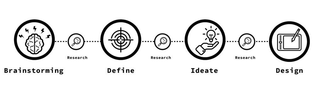 d8_designProcess
