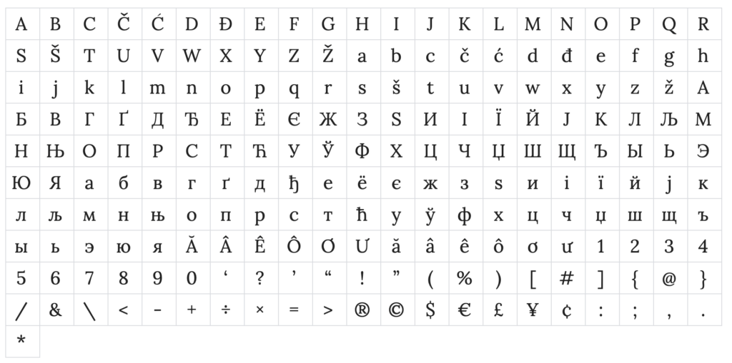 glyphs for lora font as primary font