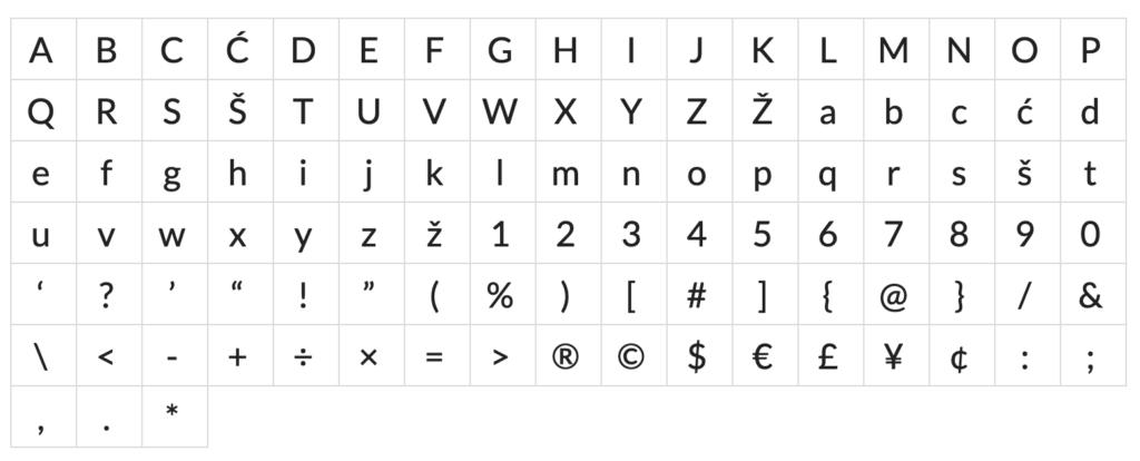 Lato font Glyphs