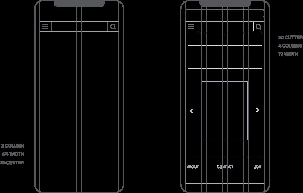 d8 mobile grids