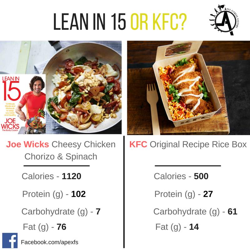 FAT LOSS SECRET (PART TWO)