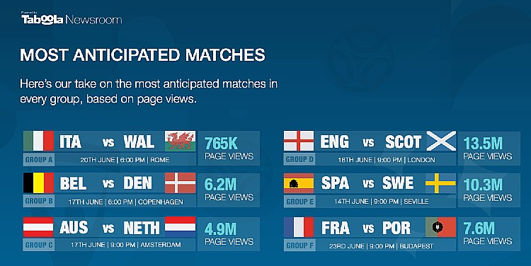 most anticipated matches
