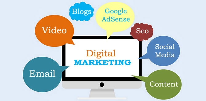 What is Internet Marketing and what are its strategies?