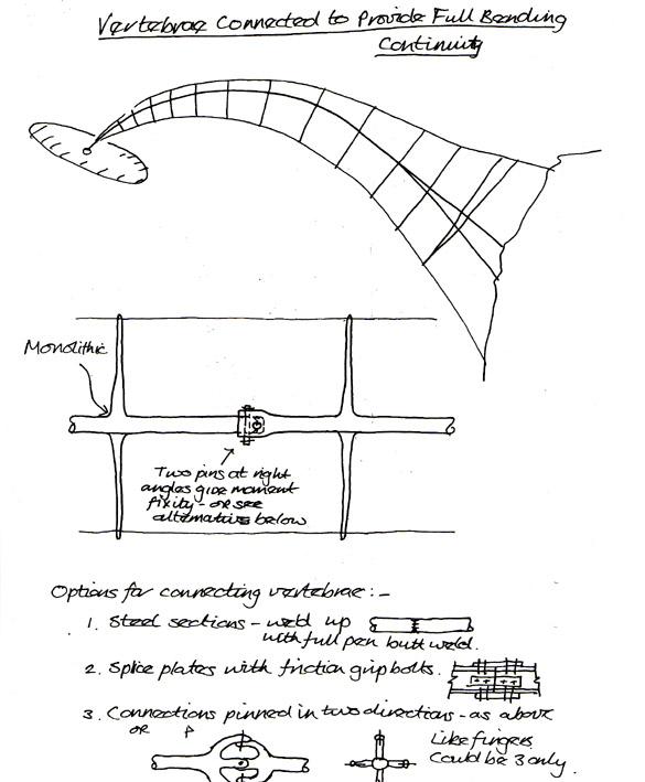 vertebra concept - Bridge of the Future by Marks Barfield Architects