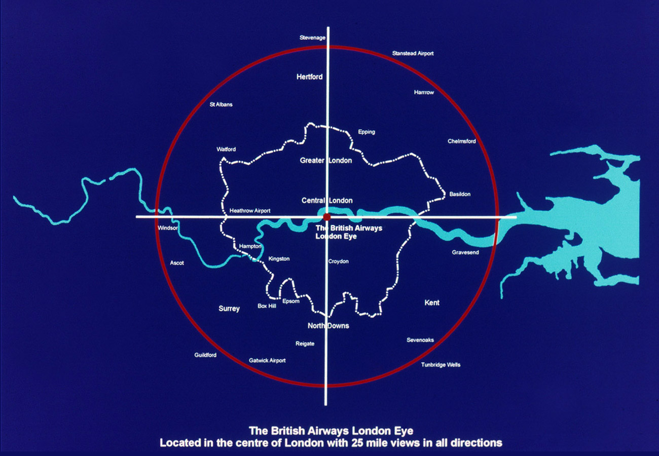 25 mile views in all directions - The London Eye by Marks Barfield Architects