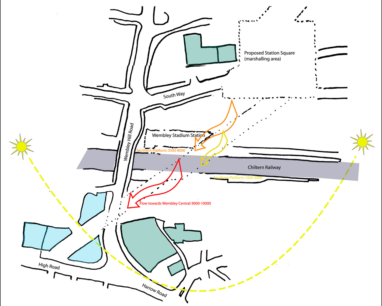 site analysis - Wembley White Horse Bridge & Public Realm by Marks Barfield Architects