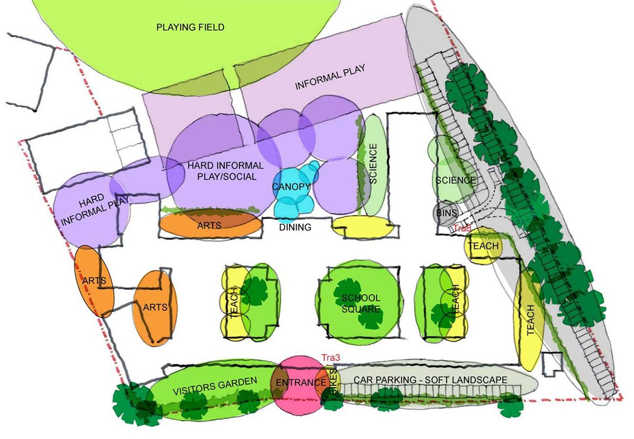 program - Saltley Secondary School by marks Barfield Architects