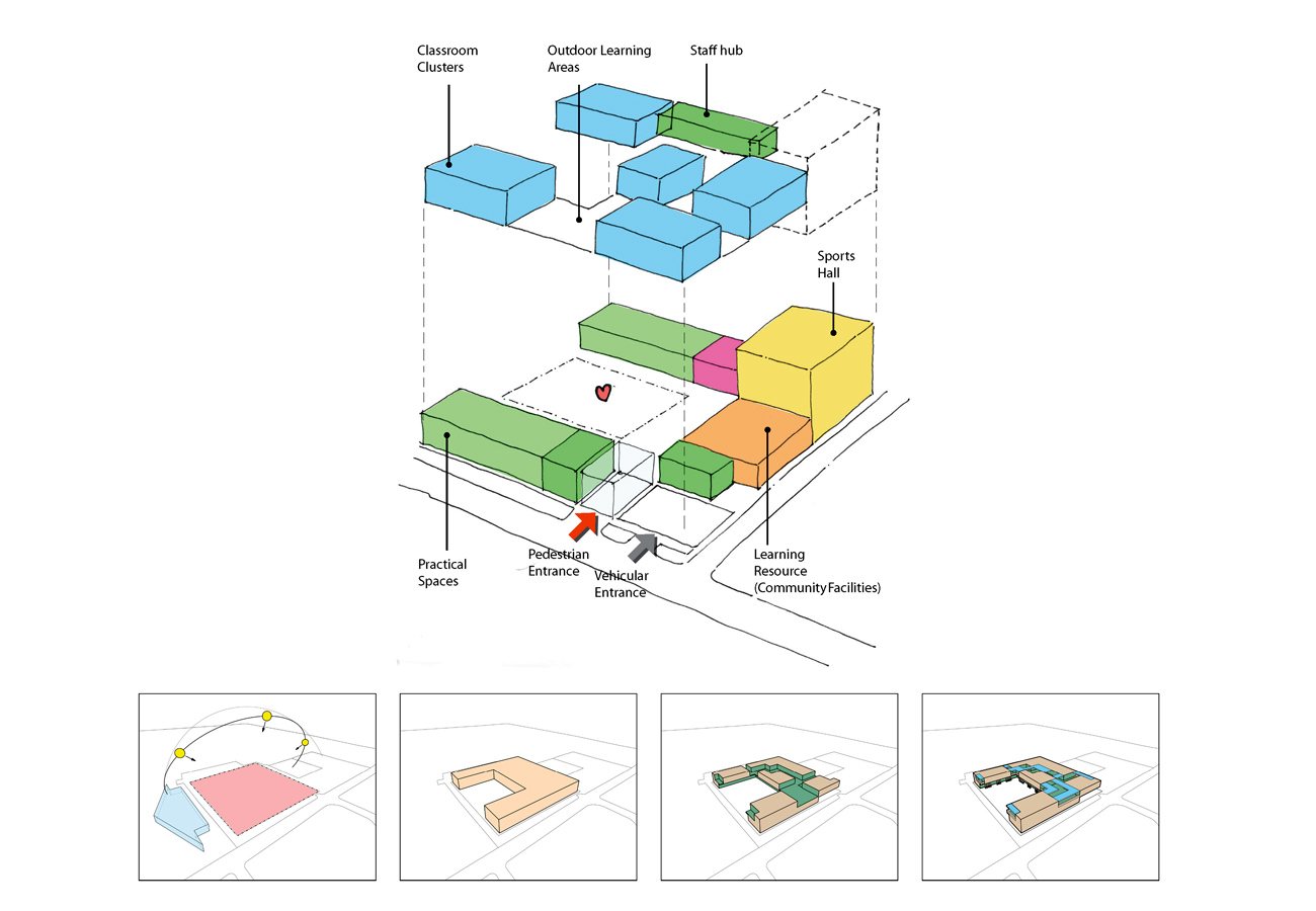 diagrams - Stormont Secondary School by Marks Barfield Architects
