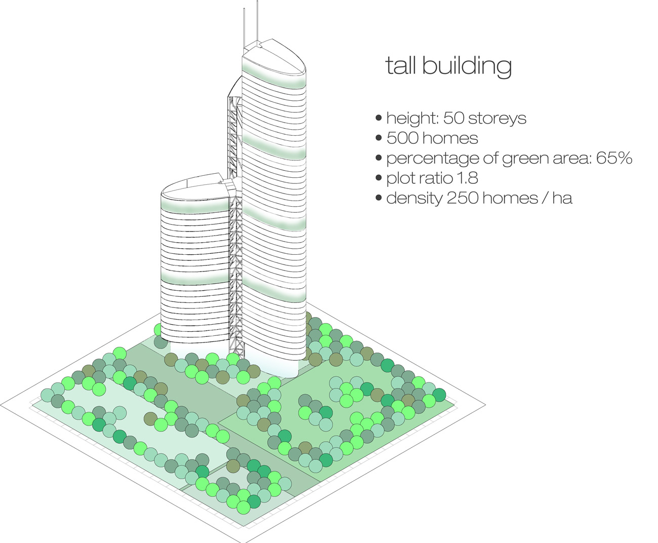 Skyhouse tall rise diagram by Marks Barfield Architects