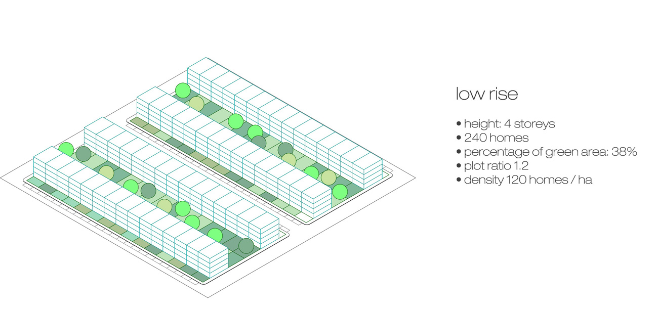 Skyhouse low rise diagram by Marks Barfield Architects