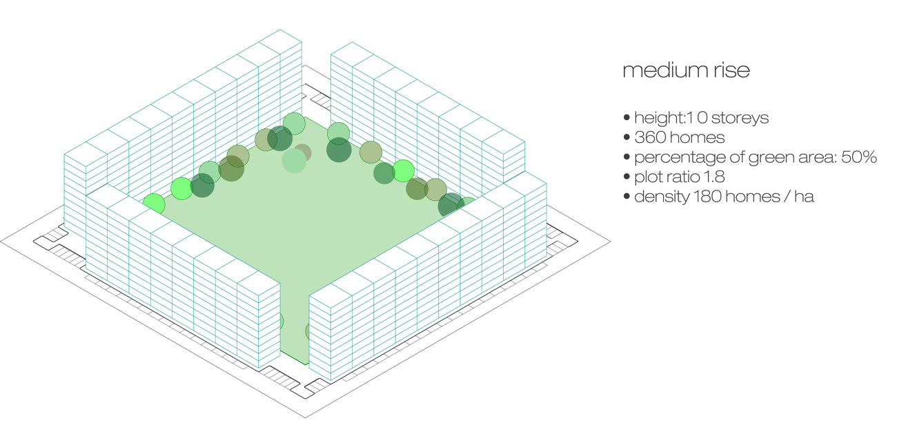 Skyhouse medium rise diagram by Marks Barfield Architects