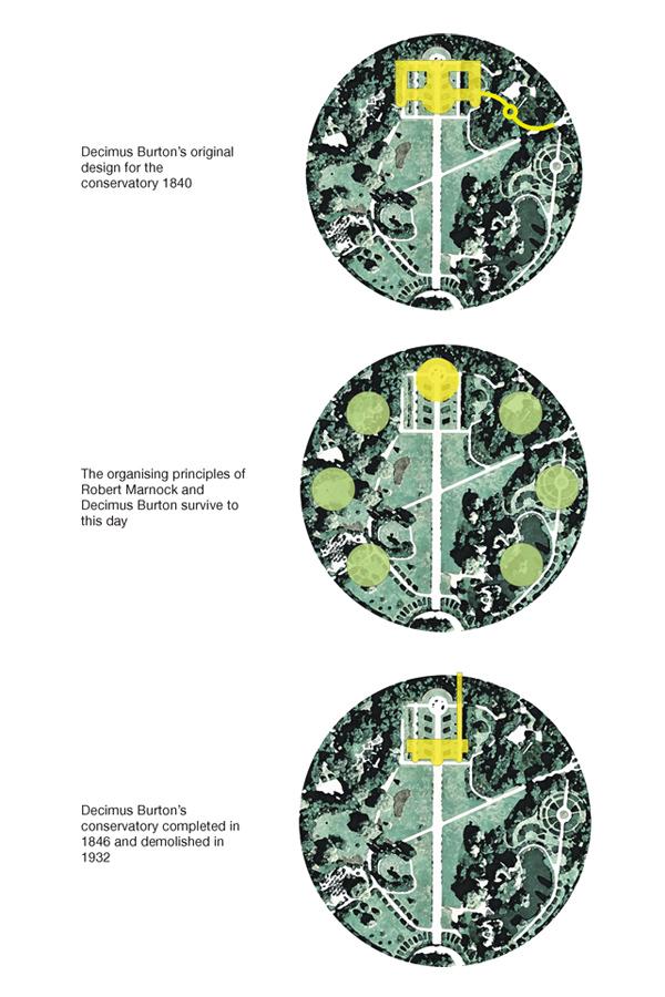 Regents Park Diagrams - Decimus Burton's design by Marks Barfield Architects