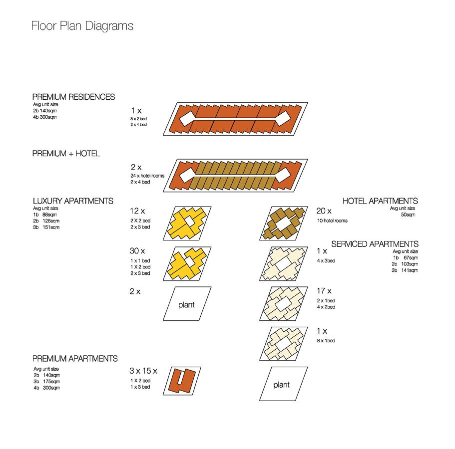 Gold Coast Mixed Use Development Capacity Diagram by Marks Barfield Architects