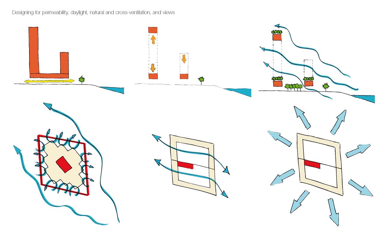 Gold Coast Mixed Use Development Environmental Strategy by Marks Barfield Architects