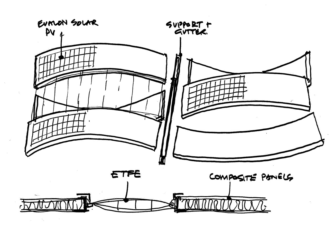 Highbury + Islington roof Concept Sketch by Marks Barfield Architects