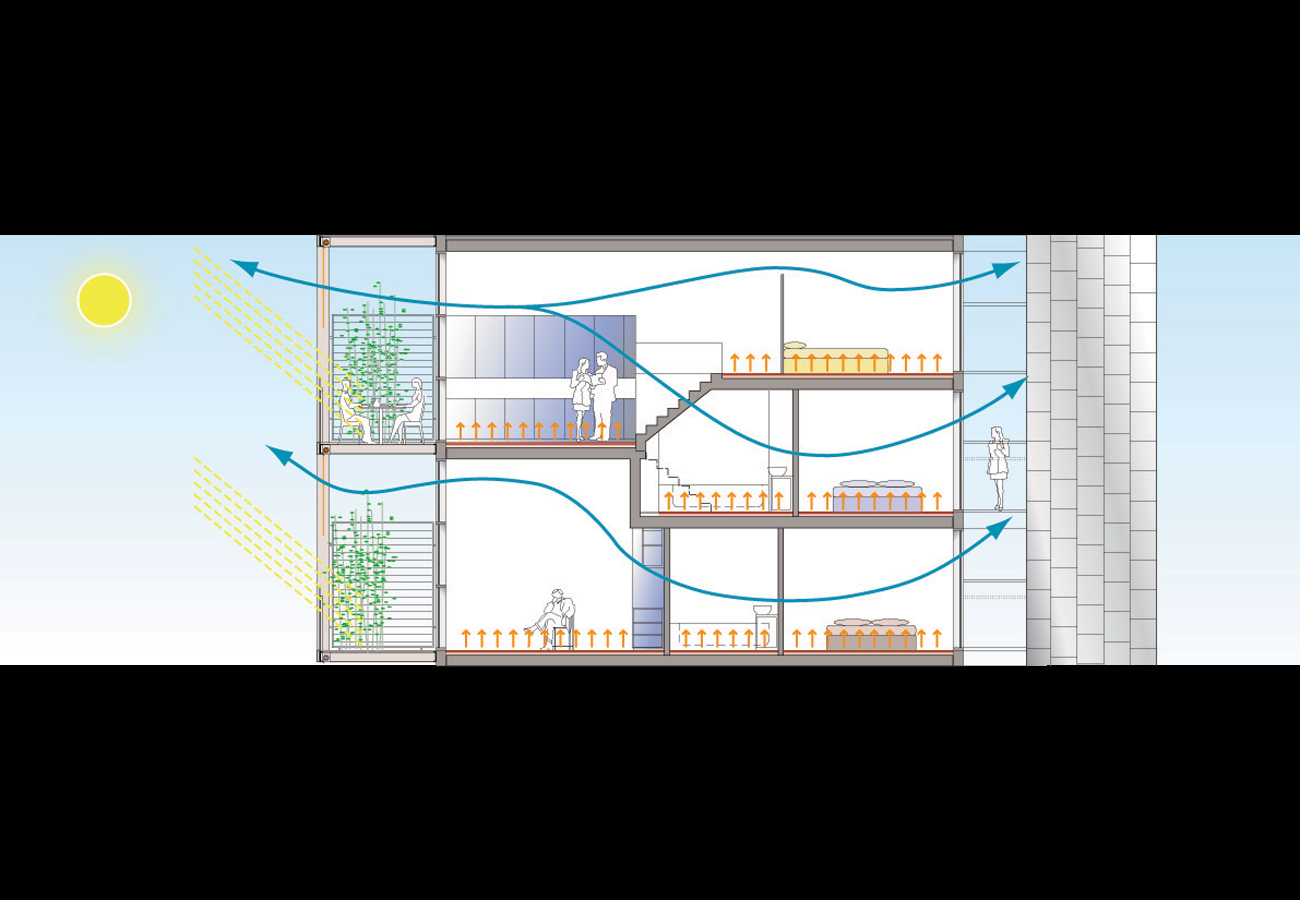Liverpool Edge Environmental Diagram by Marks Barfield Architects