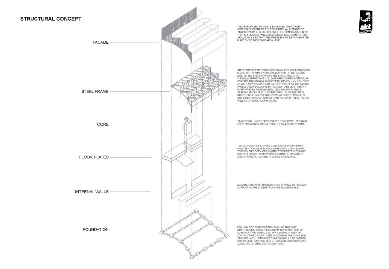 My Place Structural concept by Marks Barfield Architects