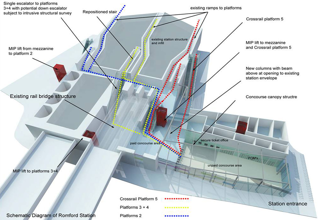 Romford Crossrail Flow Diagram by Marks Barfield Architects