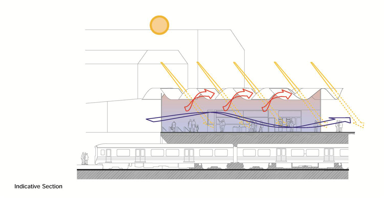 Highbury + Islington Light and Ventilation Indicative Section by Marks Barfield Architects