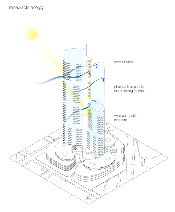 Skyhouse Renewable Energy Diagram by Marks Barfield Architects