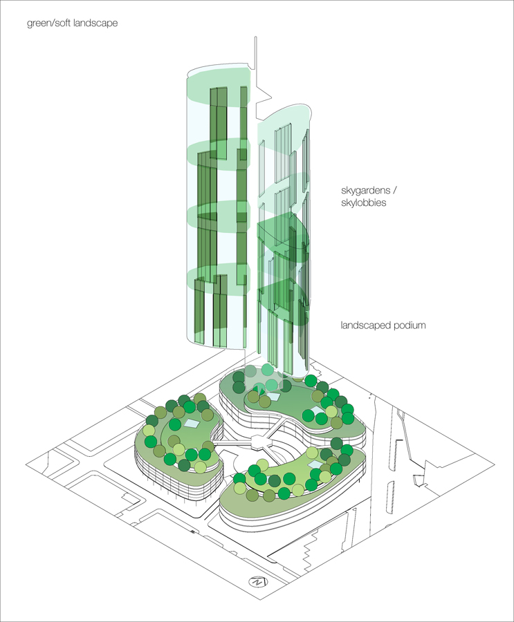 Skyhouse Biophilia Diagram by Marks Barfield Architects