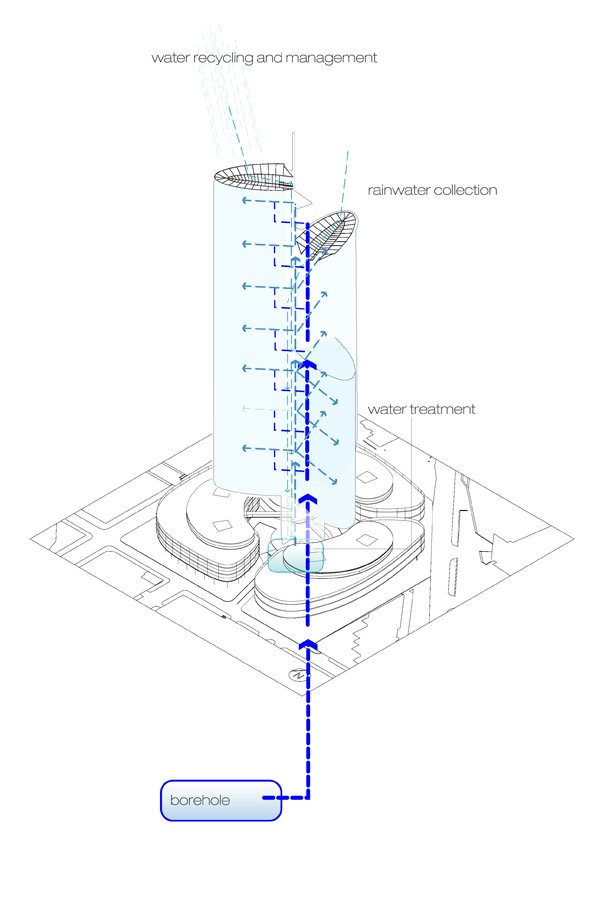 Skyhouse Sustainability Diagram by Marks Barfield Architects