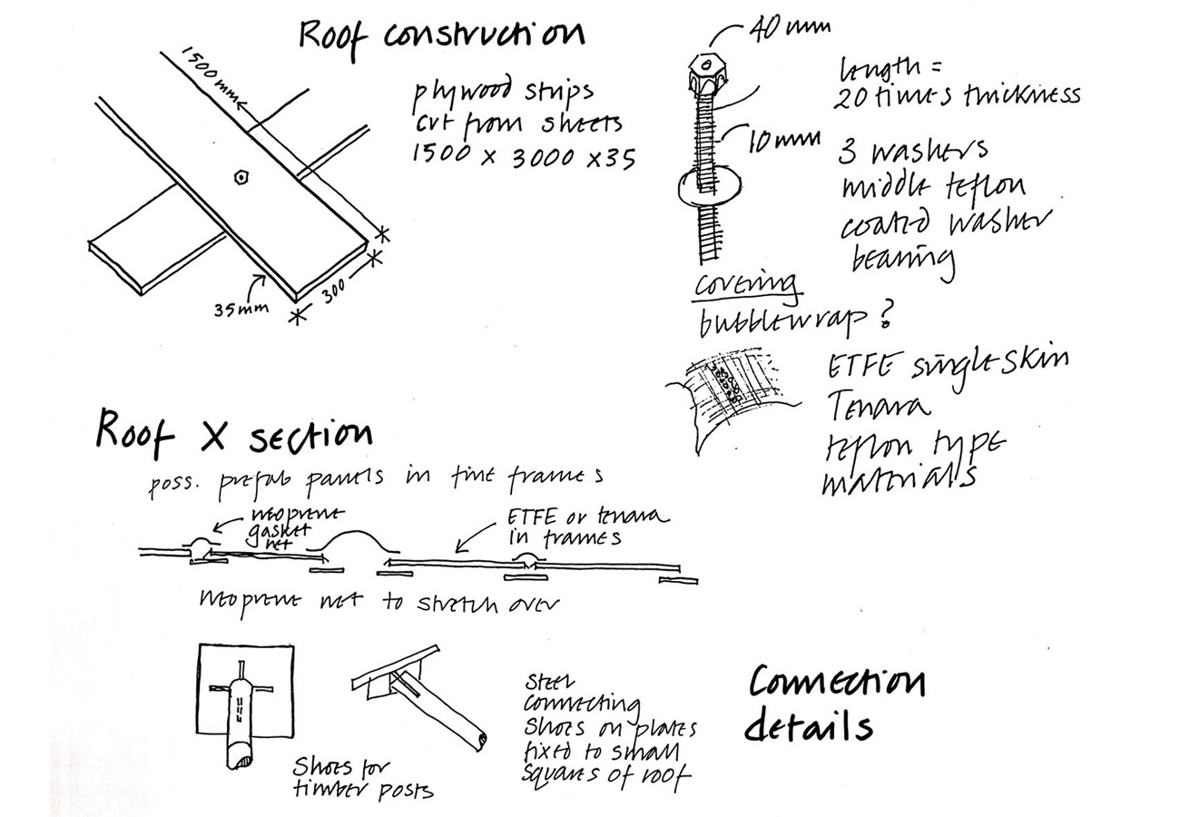 joinedupdesignforschools roof detail sketch by Marks Barfield Architects