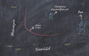 b.j fogg davranış modeli oyunlaştırma ve spor