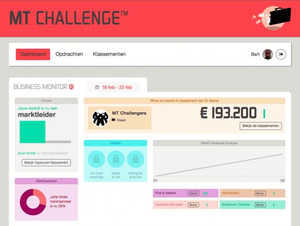 MT Challenge Ana Ekranı: Oyuncuların kendilerini gördüğü ekran