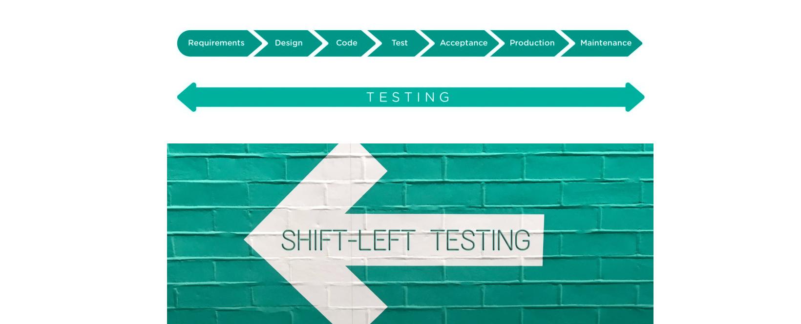 Shift-left testing