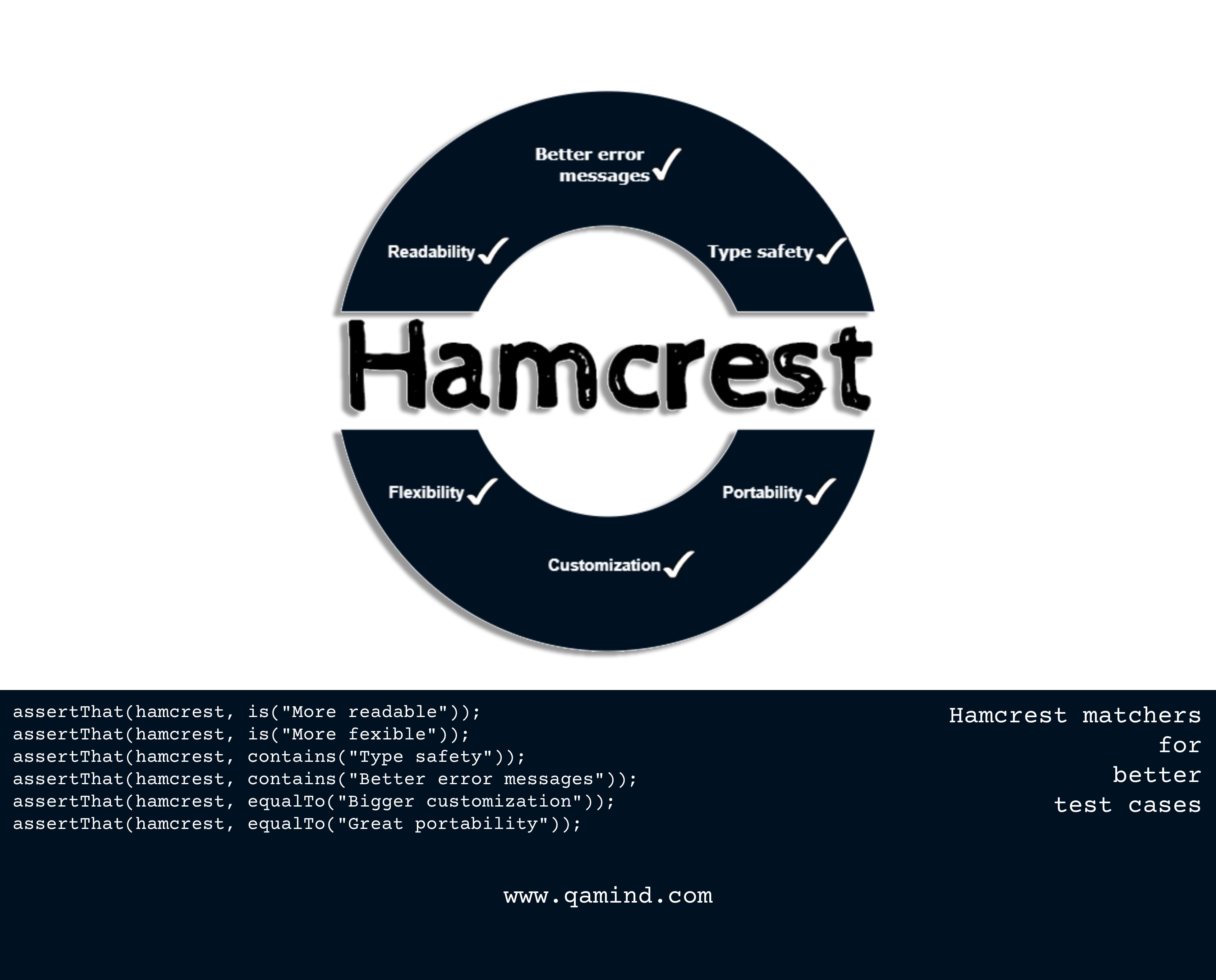 Hamcrest