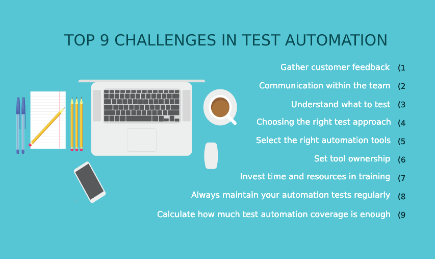 Challenges In Test Automation