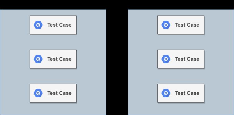 TestNG Parallelization