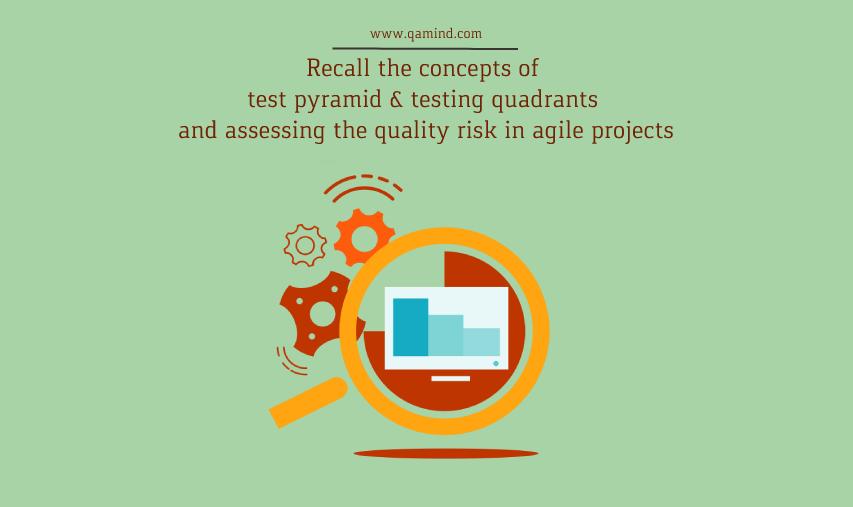 Test Pyramid and Quadrants