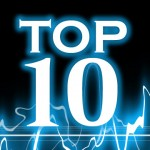 The 10 Industries Attracting Top Young Talent