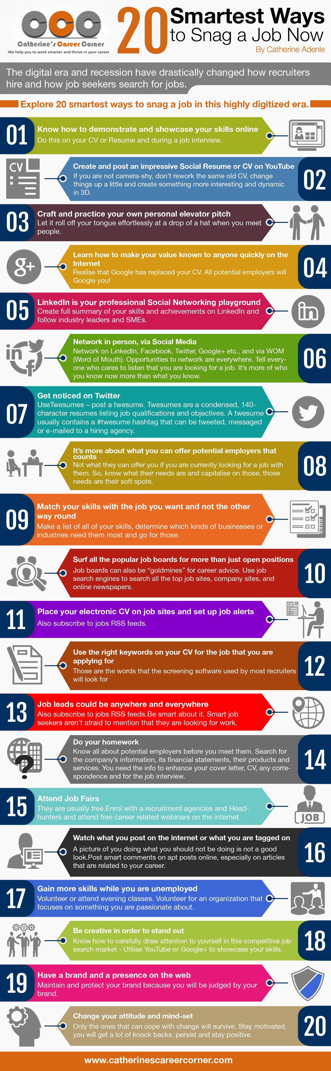 20 Quickest Ways to Get a Job Now