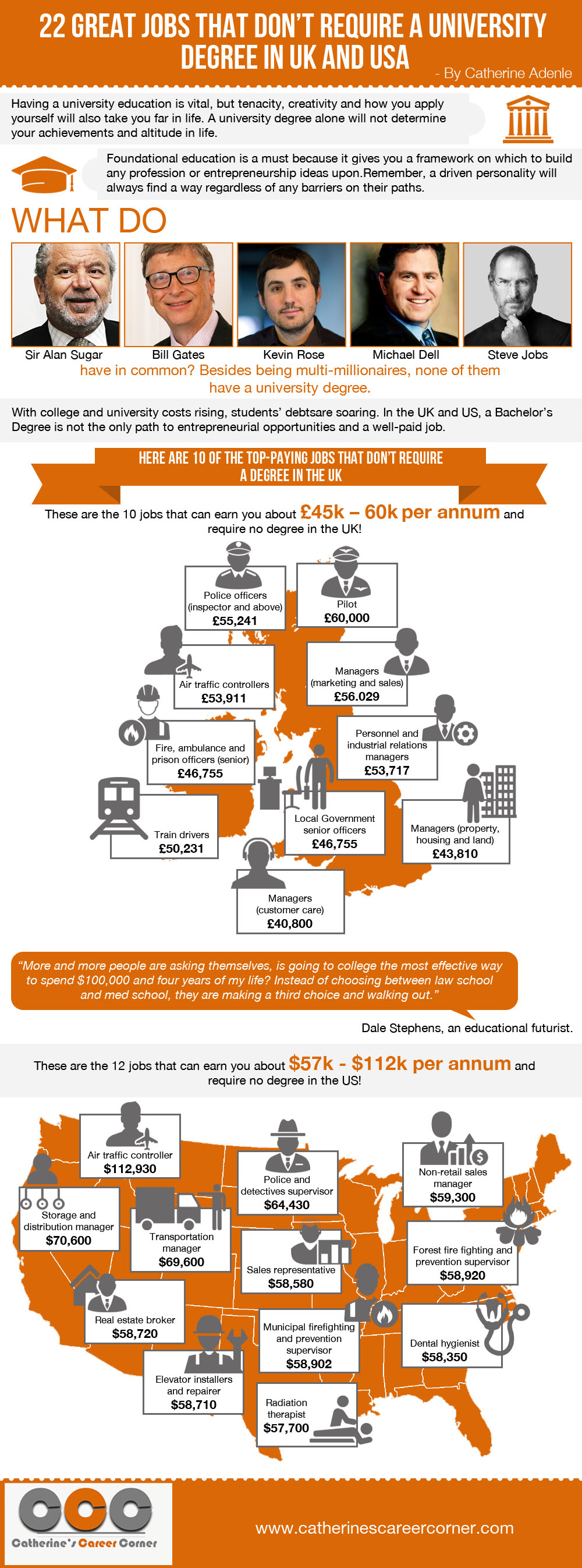 22 Well-Paid Jobs Require No University Degree in UK and US (Infographic)