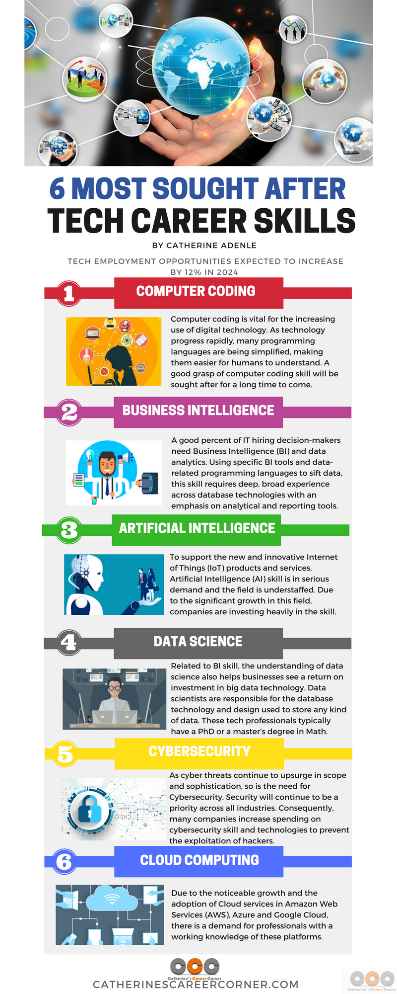 6 Most Sought-After Tech Career Skills by Employers (Infographic)