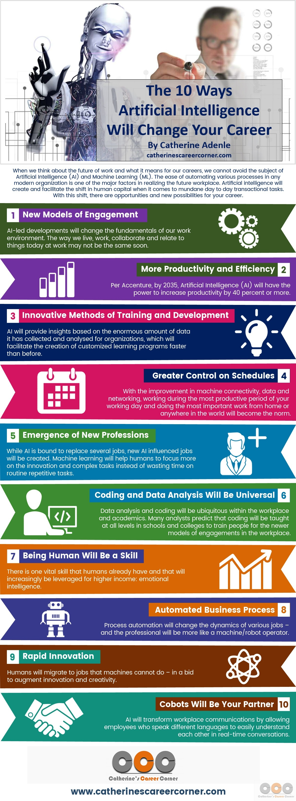 10 Ways Artificial Intelligence will Change your Career (Infographic)