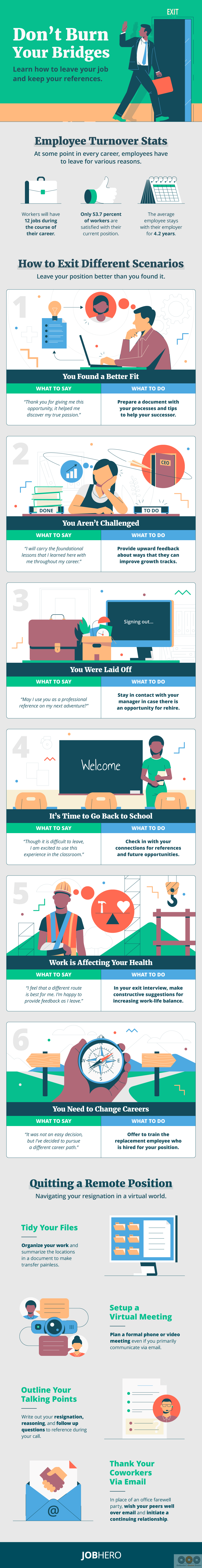 How to quit a job. 5 tips for doing it right._Infographic