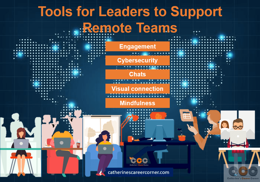 Tools for Leaders to Support Remote Teams