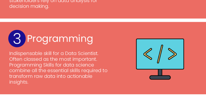 Infographic_The 5 Ultimate Skills of a Seasoned Data Scientist by Catherine Adenle
