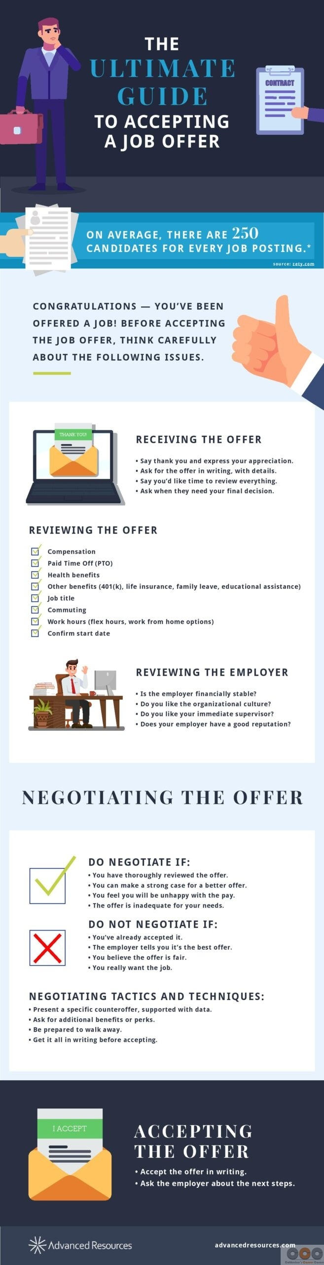 Your Guide to Accepting a Job Offer