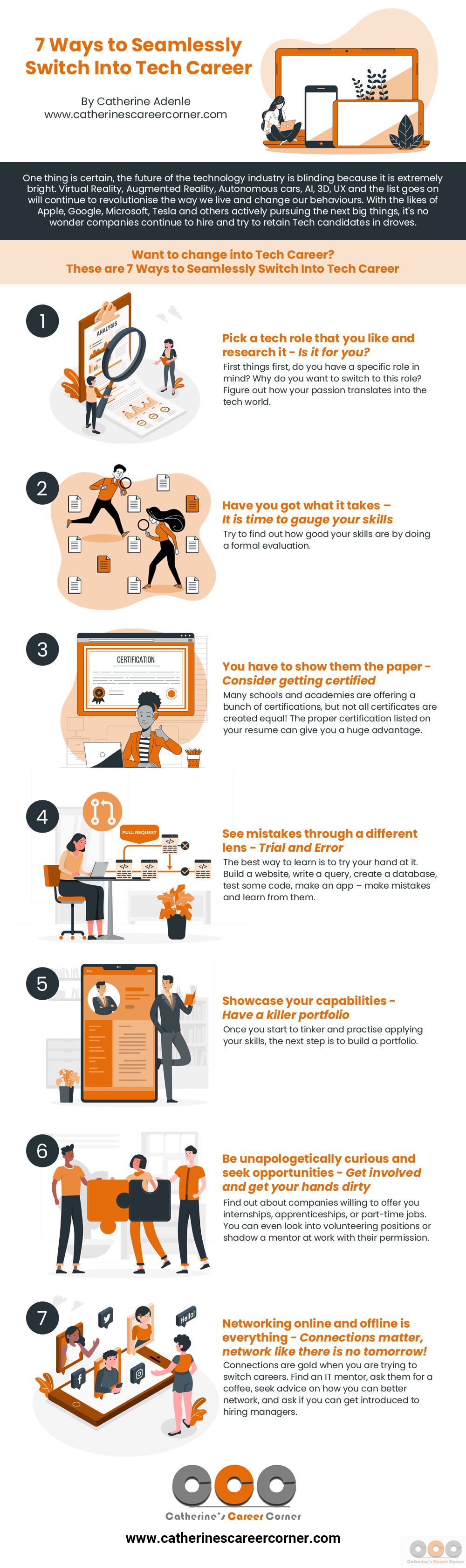 Infographic_7 Ways to Seamlessly Switch Into Tech Career