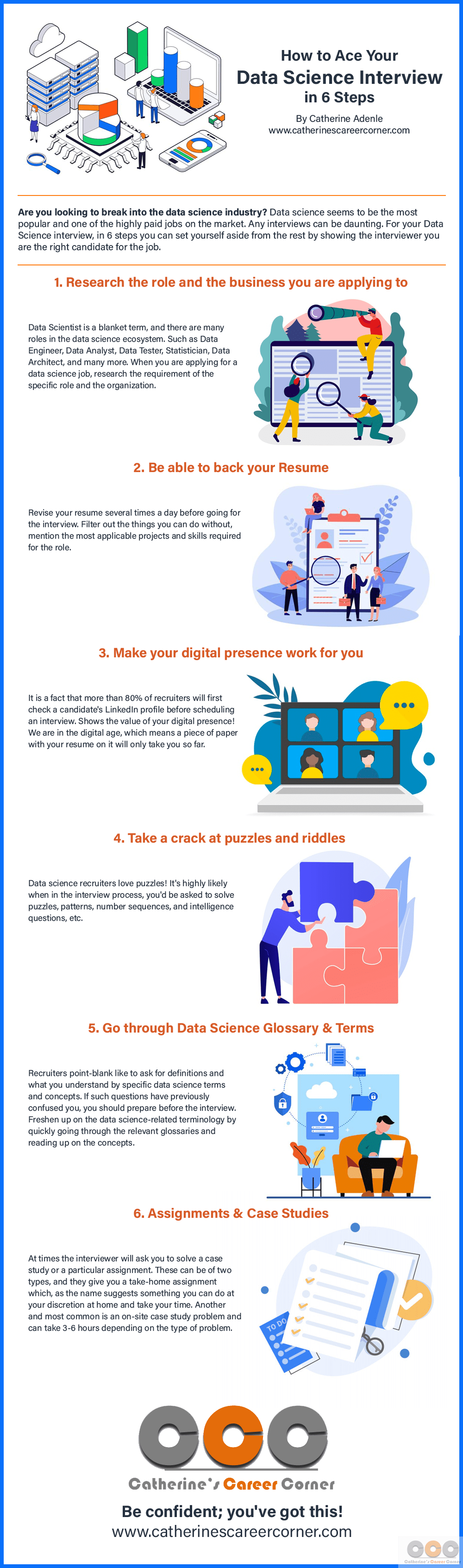 Infographic: How to Ace Your Data Science Interview in 6 Steps