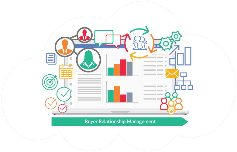 5 Benefits of BRM for Sales Leaders