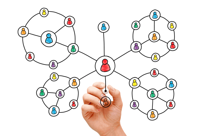 The need for relationship mapping in complex sales